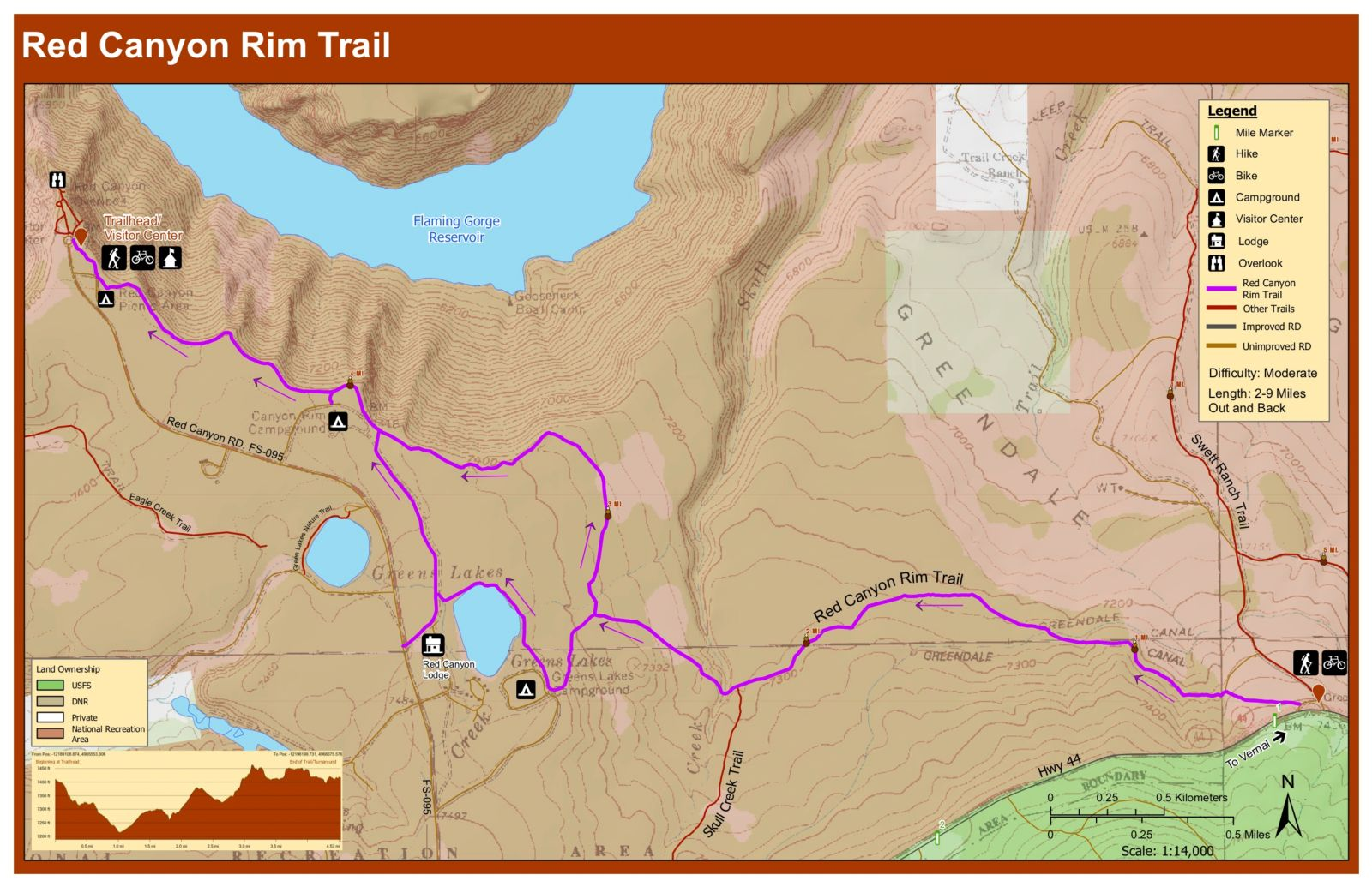 Flaming Gorge Canyon Rim Trail Map