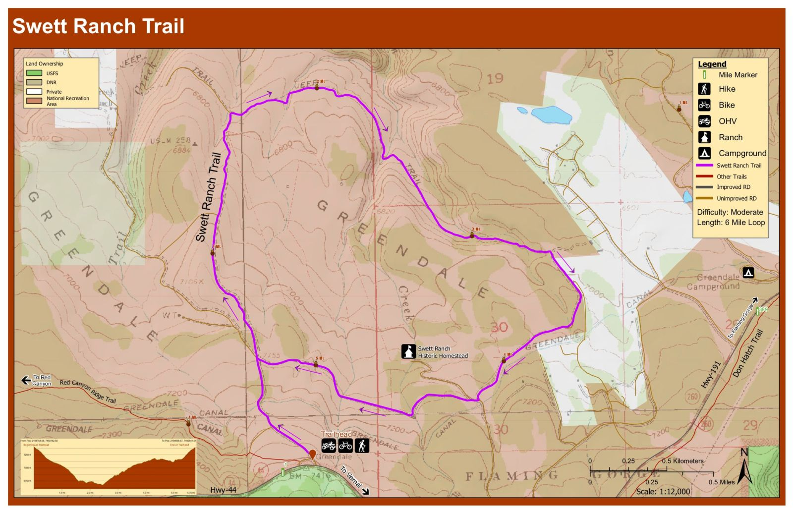 Swett Ranch Trail Map - Flaming Gorge